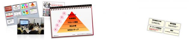 顧客獲得ピラミッド