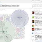 Google+リップル機能とは