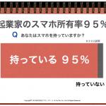 起業家のスマホ保有率は95%!第1回起業家スマホ事情実態調査