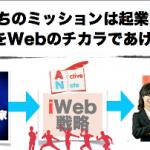 """WEBが苦手な起業家を勝たせる""""Active-iWeb戦略"""""""