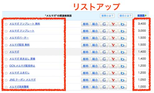 検索キーワード選抜法1、お客様が本当に検索する?