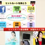 【ヒットルート成功事例】集客のお悩みタイプ別